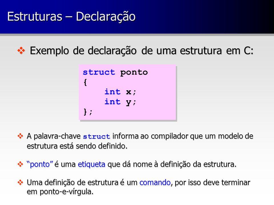 v Exemplo de declaração de uma estrutura em C: struct ponto { int x; int y; }; struct ponto { int x; int y; }; Estruturas – Declaração A palavra-chave
