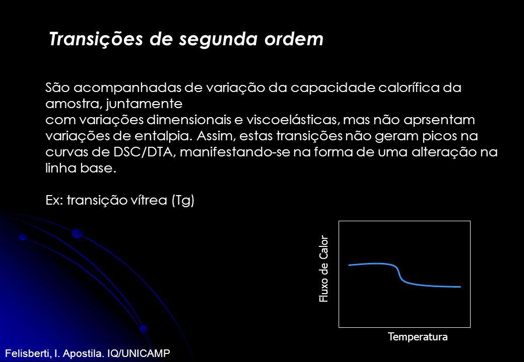 Transições de segunda ordem São acompanhadas de variação da capacidade calorífica da amostra, juntamente com variações dimensionais e viscoelásticas,