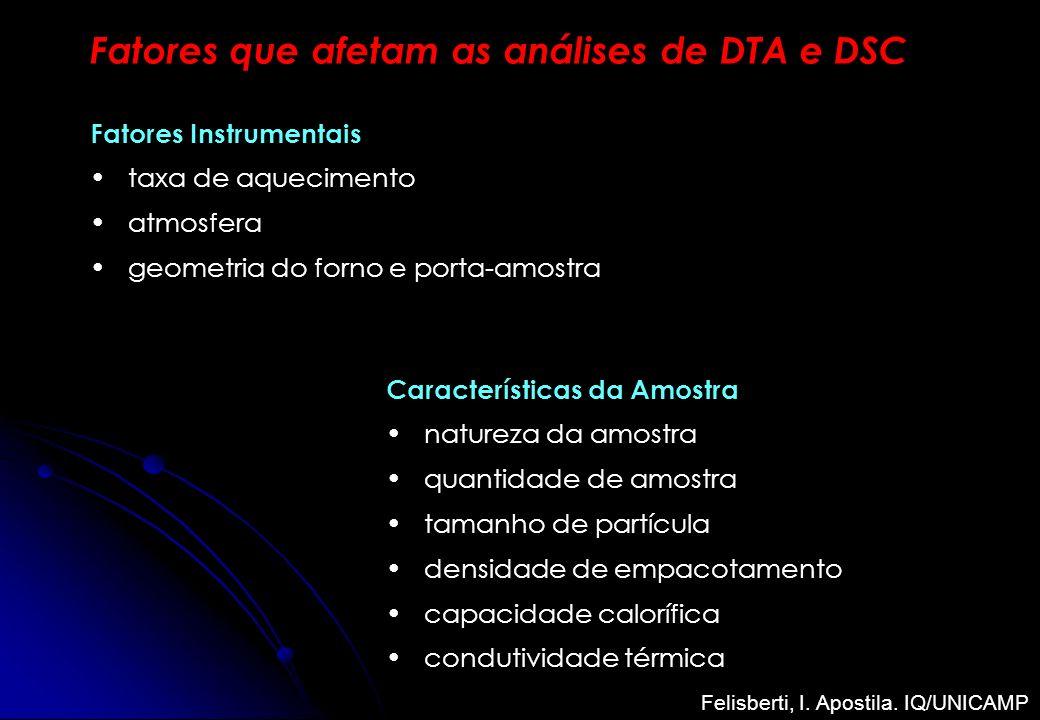 Fatores que afetam as análises de DTA e DSC Fatores Instrumentais taxa de aquecimento atmosfera geometria do forno e porta-amostra Características da