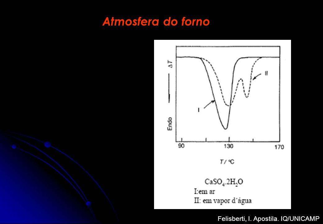 Atmosfera do forno Felisberti, I. Apostila. IQ/UNICAMP