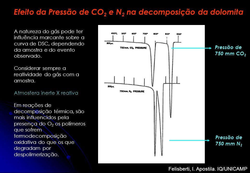 Efeito da Pressão de CO 2 e N 2 na decomposição da dolomita Pressão de 750 mm CO 2 Pressão de 750 mm N 2 A natureza do gás pode ter influência marcant