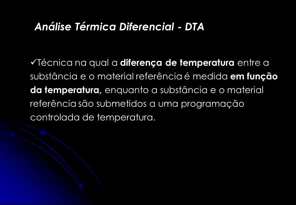 Análise Térmica Diferencial - DTA Técnica na qual a diferença de temperatura entre a substância e o material referência é medida em função da temperat