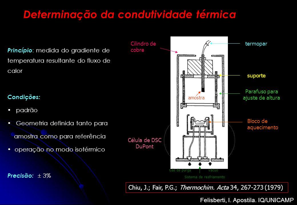Determinação da condutividade térmica Chiu, J.; Fair, P.G.; Thermochim. Acta 34, 267-273 (1979) termopar suporte Parafuso para ajuste de altura Bloco