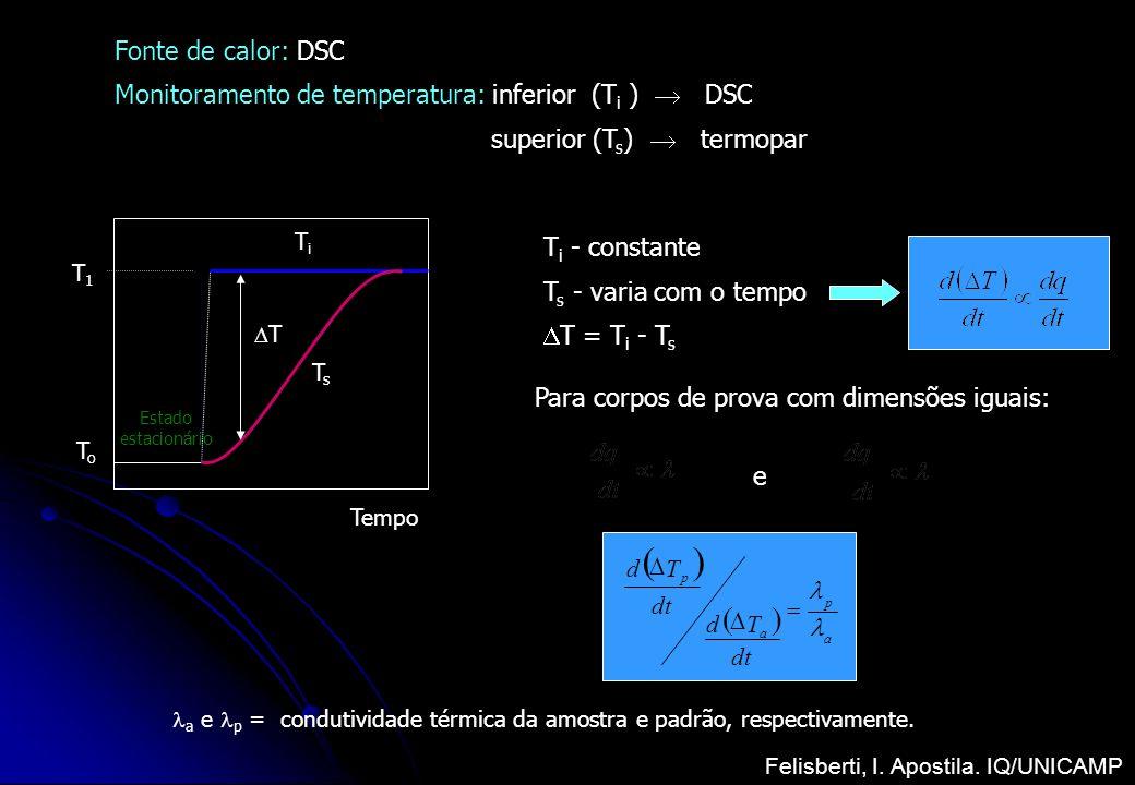 a e p = condutividade térmica da amostra e padrão, respectivamente. Fonte de calor: DSC Monitoramento de temperatura: inferior (T i ) DSC superior (T