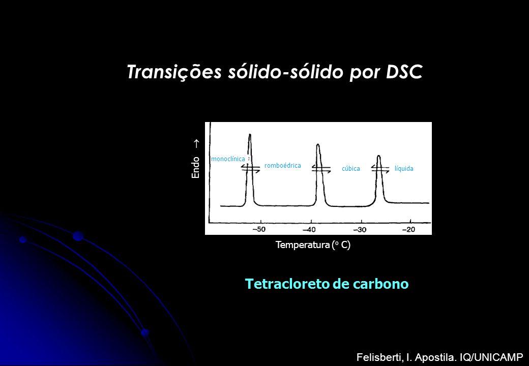 Transições sólido-sólido por DSC Tetracloreto de carbono Temperatura ( o C) Endo líquida romboédrica cúbica monoclínica Felisberti, I. Apostila. IQ/UN