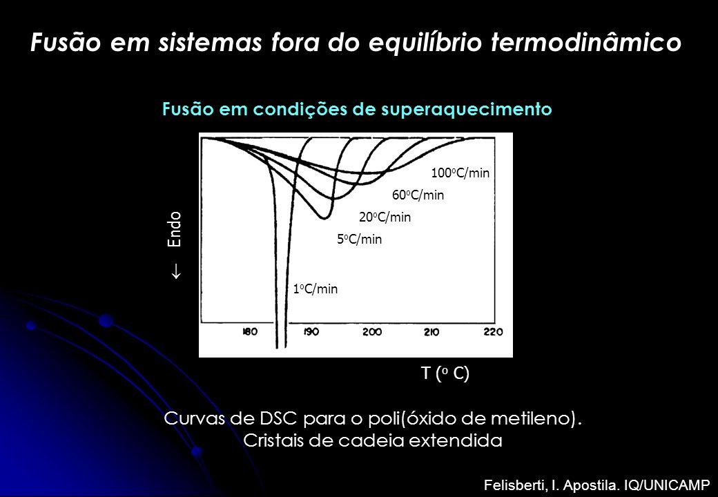 Fusão em sistemas fora do equilíbrio termodinâmico Fusão em condições de superaquecimento Curvas de DSC para o poli(óxido de metileno). Cristais de ca