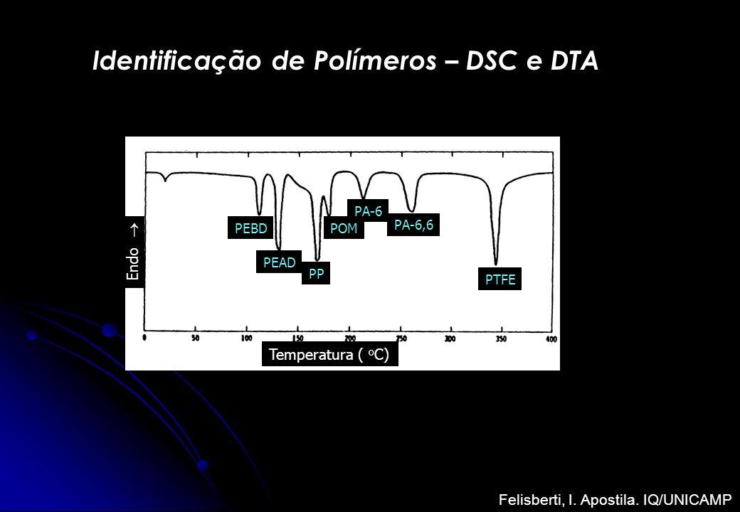 Temperatura ( o C) Endo PEBD PEAD PP POM PA-6 PA-6,6 PTFE Identificação de Polímeros – DSC e DTA Felisberti, I. Apostila. IQ/UNICAMP