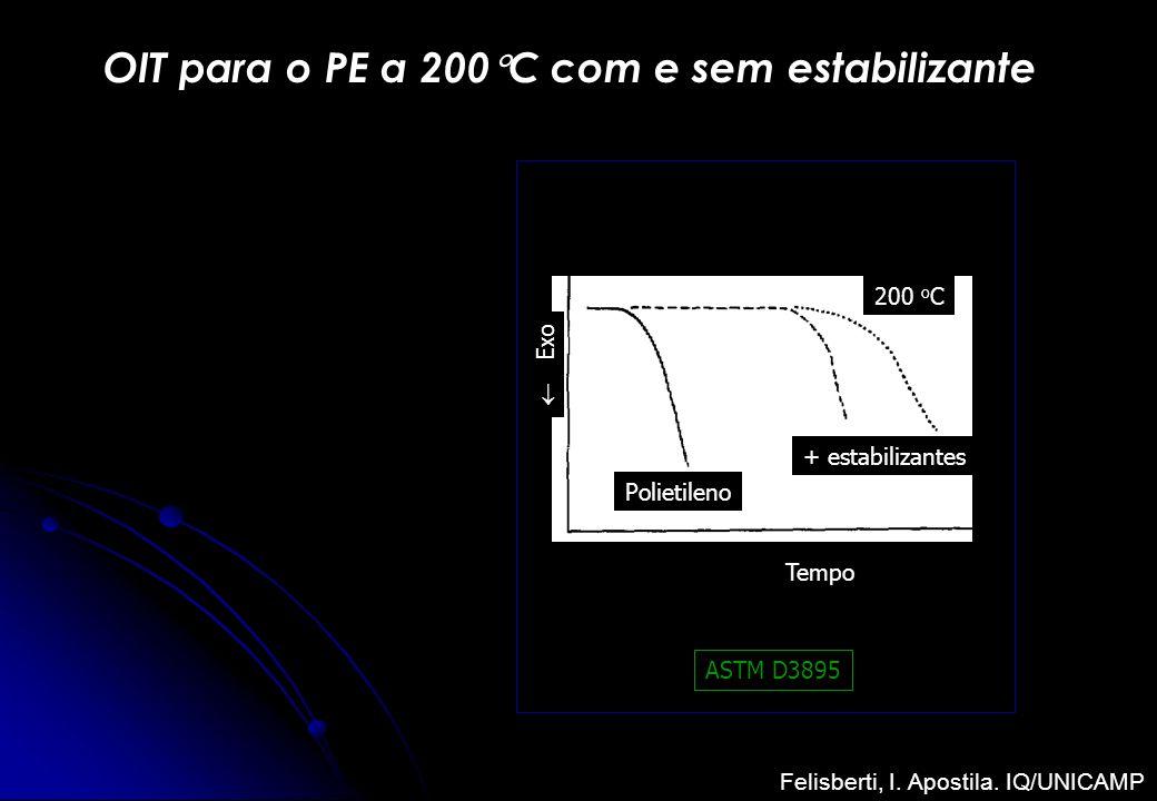 Tempo Exo + estabilizantes Polietileno 200 o C ASTM D3895 OIT para o PE a 200 C com e sem estabilizante Felisberti, I. Apostila. IQ/UNICAMP
