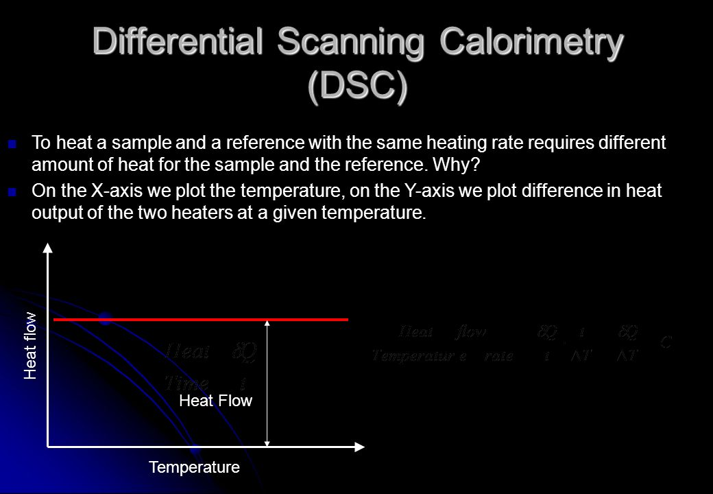 Differential Scanning Calorimetry (DSC) To heat a sample and a reference with the same heating rate requires different amount of heat for the sample a