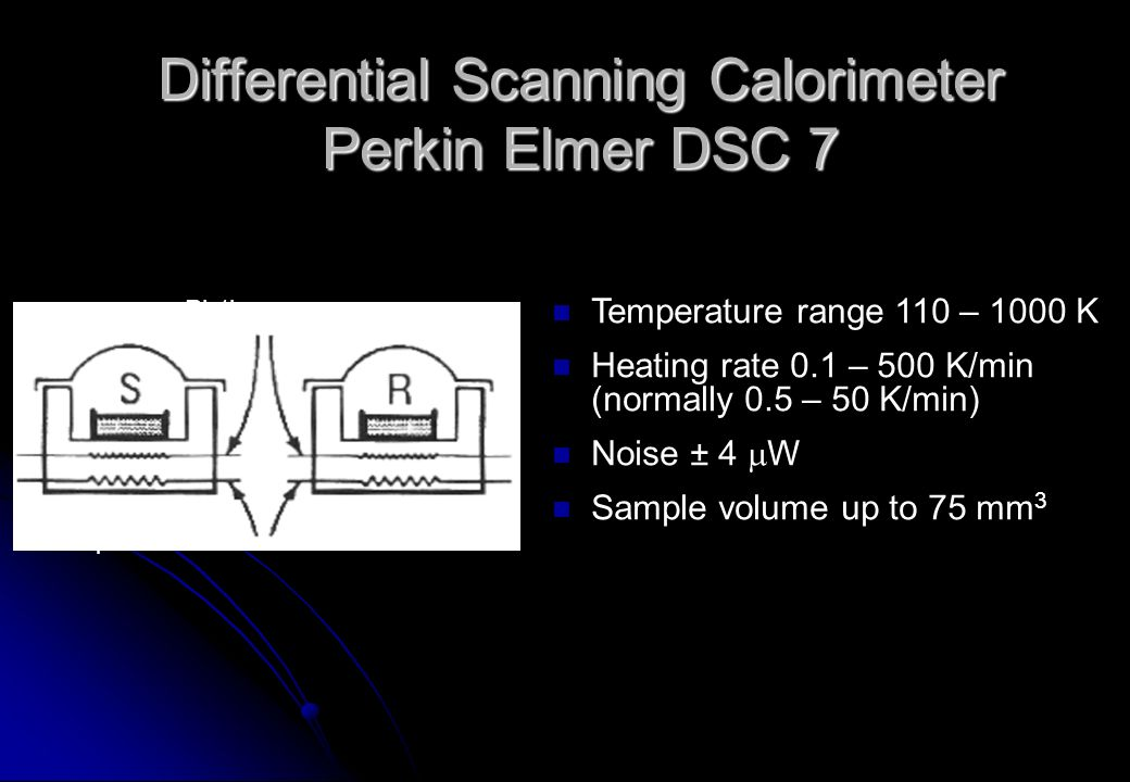 Differential Scanning Calorimeter Perkin Elmer DSC 7 Platinum sensors Sample heater Reference heater Temperature range 110 – 1000 K Heating rate 0.1 – 500 K/min (normally 0.5 – 50 K/min) Noise ± 4 W Sample volume up to 75 mm 3