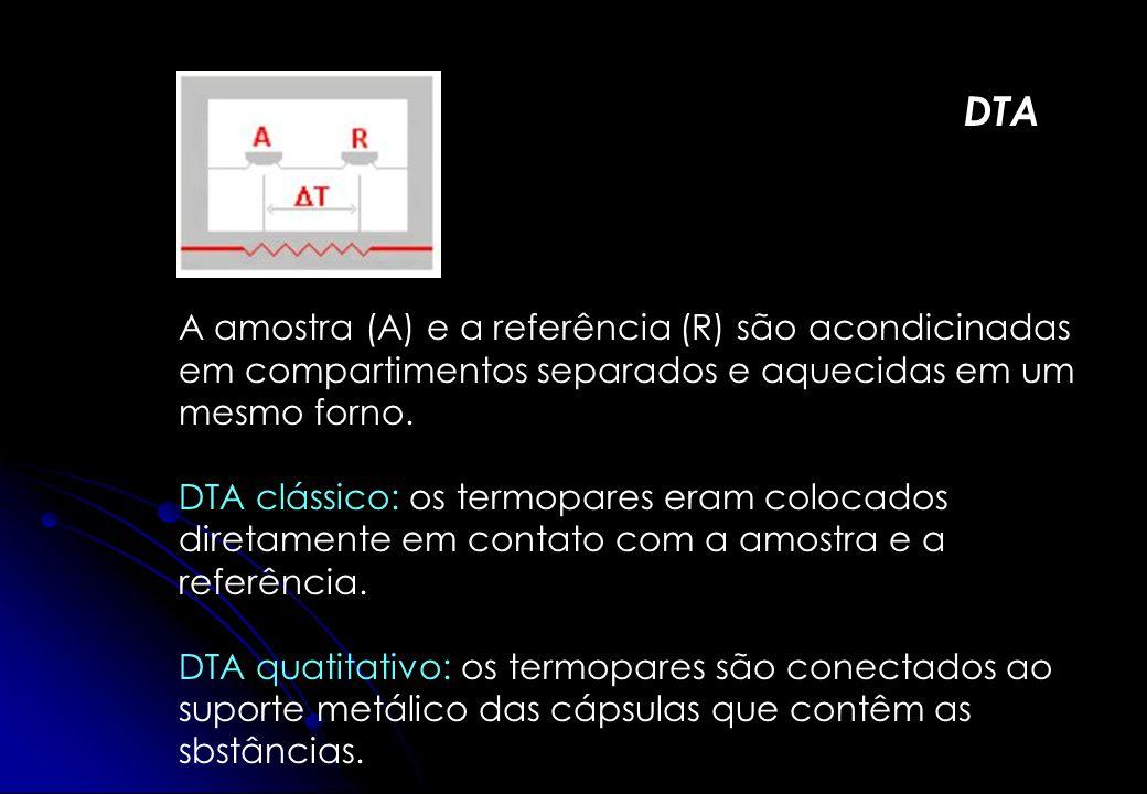 DTA A amostra (A) e a referência (R) são acondicinadas em compartimentos separados e aquecidas em um mesmo forno. DTA clássico: os termopares eram col