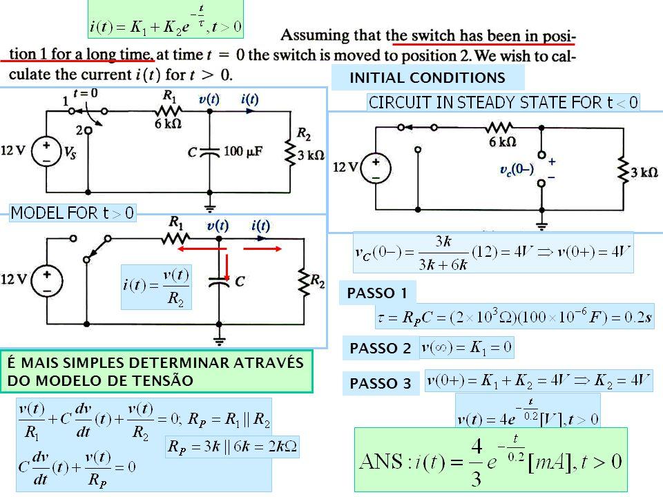 É MAIS SIMPLES DETERMINAR ATRAVÉS DO MODELO DE TENSÃO INITIAL CONDITIONS PASSO 1 PASSO 2 PASSO 3