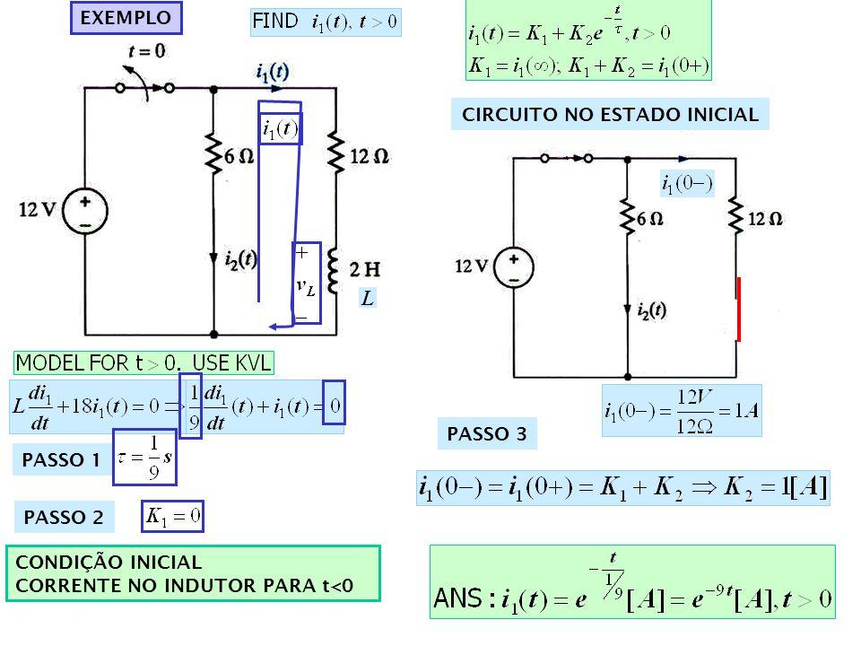 PASSO 1 PASSO 2 CONDIÇÃO INICIAL CORRENTE NO INDUTOR PARA t<0 CIRCUITO NO ESTADO INICIAL PASSO 3 EXEMPLO