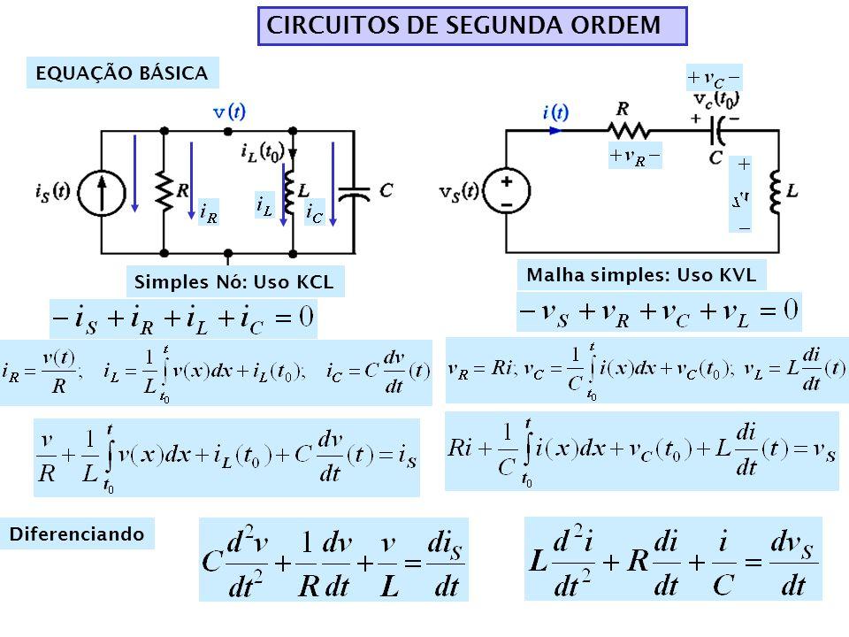 CIRCUITOS DE SEGUNDA ORDEM EQUAÇÃO BÁSICA Simples Nó: Uso KCL Diferenciando Malha simples: Uso KVL