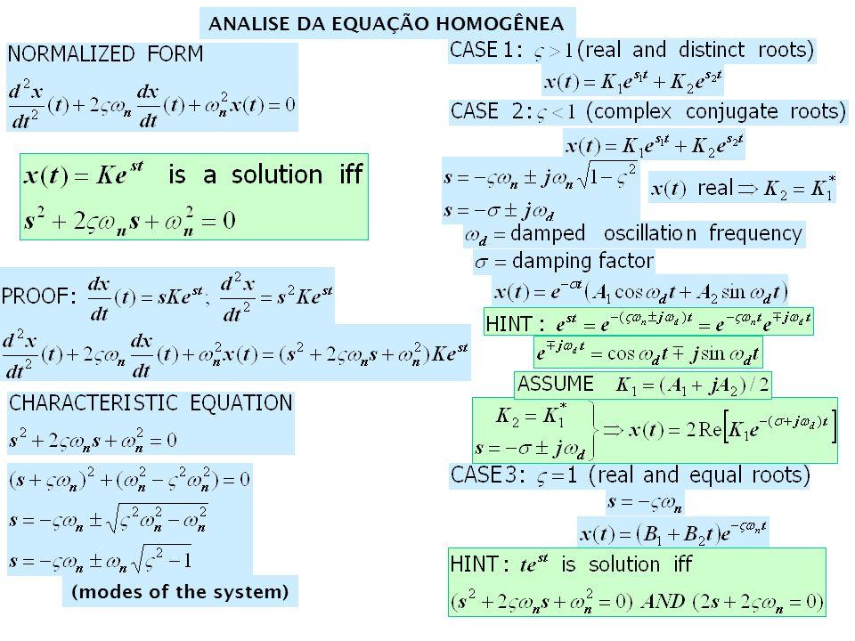 ANALISE DA EQUAÇÃO HOMOGÊNEA (modes of the system)