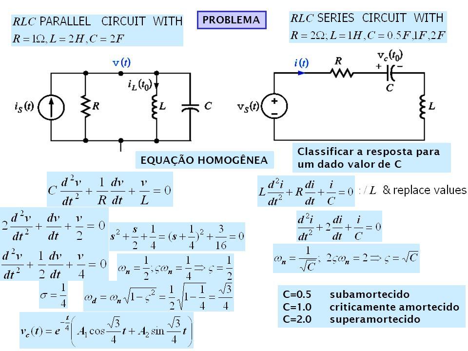 PROBLEMA EQUAÇÃO HOMOGÊNEA C=0.5 subamortecido C=1.0 criticamente amortecido C=2.0 superamortecido Classificar a resposta para um dado valor de C
