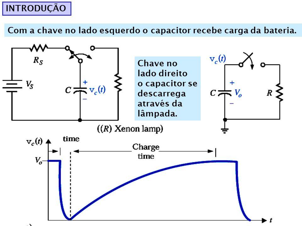 INTRODUÇÃO Com a chave no lado esquerdo o capacitor recebe carga da bateria. Chave no lado direito o capacitor se descarrega através da lâmpada.