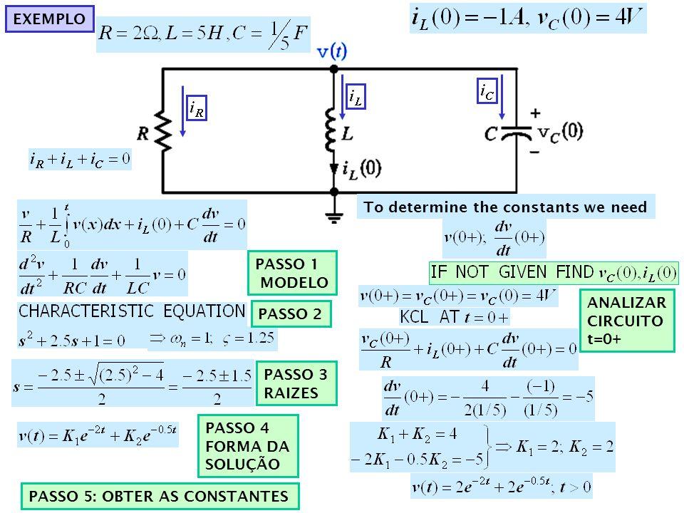 EXEMPLO To determine the constants we need PASSO 1 MODELO PASSO 2 PASSO 3 RAIZES PASSO 4 FORMA DA SOLUÇÃO PASSO 5: OBTER AS CONSTANTES ANALIZAR CIRCUI