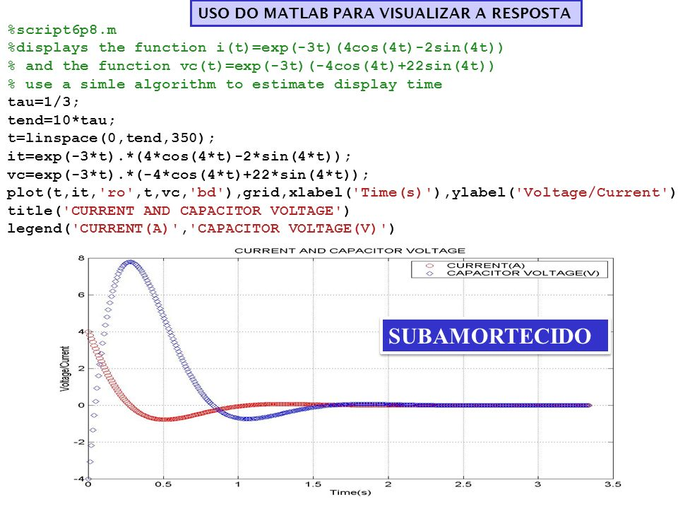 USO DO MATLAB PARA VISUALIZAR A RESPOSTA %script6p8.m %displays the function i(t)=exp(-3t)(4cos(4t)-2sin(4t)) % and the function vc(t)=exp(-3t)(-4cos(