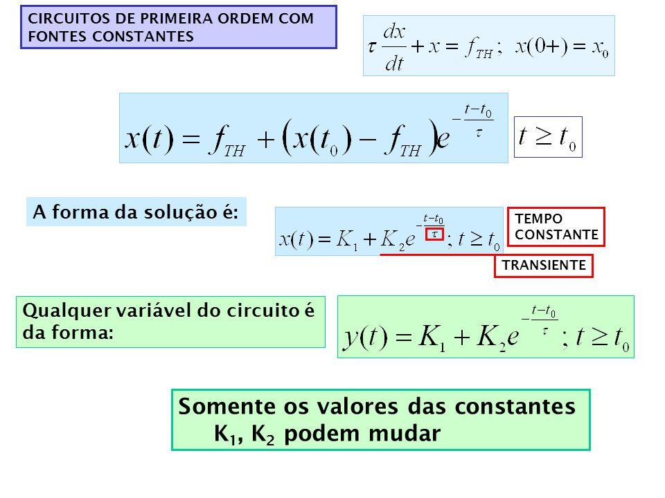 CIRCUITOS DE PRIMEIRA ORDEM COM FONTES CONSTANTES A forma da solução é: Qualquer variável do circuito é da forma: Somente os valores das constantes K