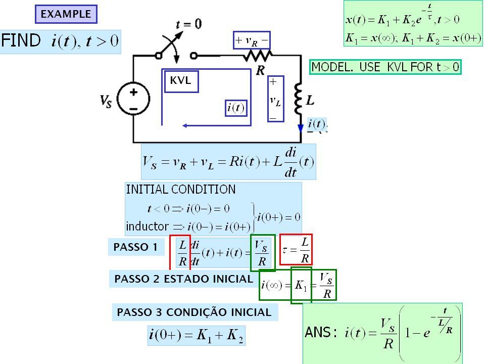 KVL PASSO 1 PASSO 2 ESTADO INICIAL PASSO 3 CONDIÇÃO INICIAL EXAMPLE