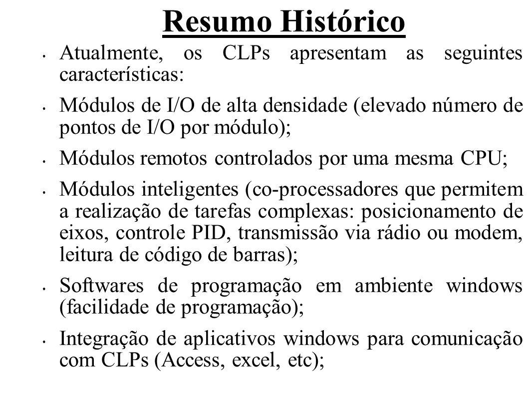 Resumo Histórico Atualmente, os CLPs apresentam as seguintes características: Módulos de I/O de alta densidade (elevado número de pontos de I/O por mó