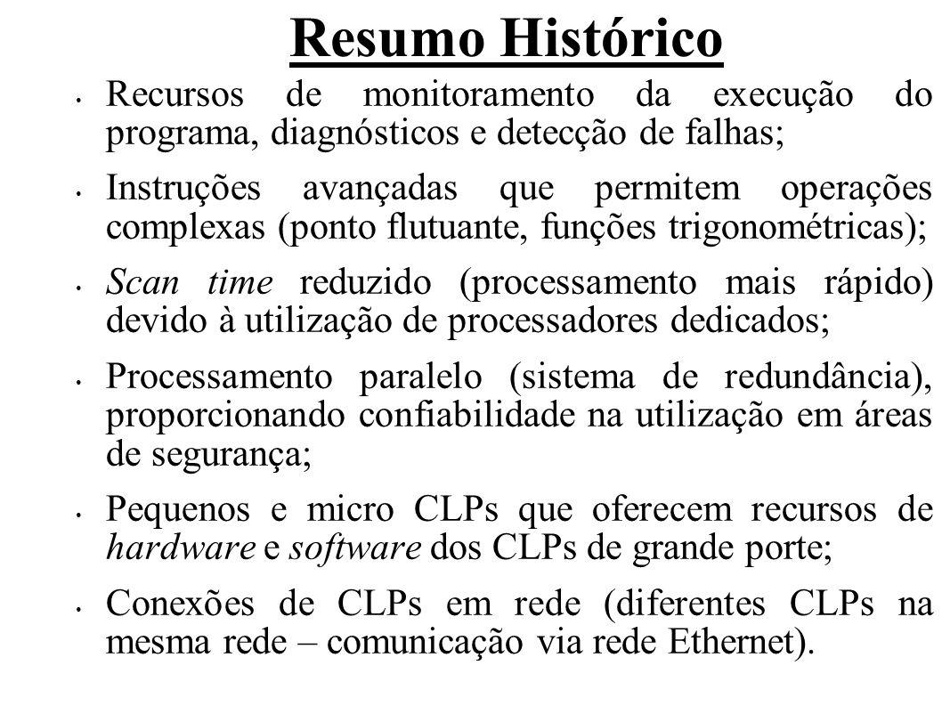 Resumo Histórico Recursos de monitoramento da execução do programa, diagnósticos e detecção de falhas; Instruções avançadas que permitem operações com