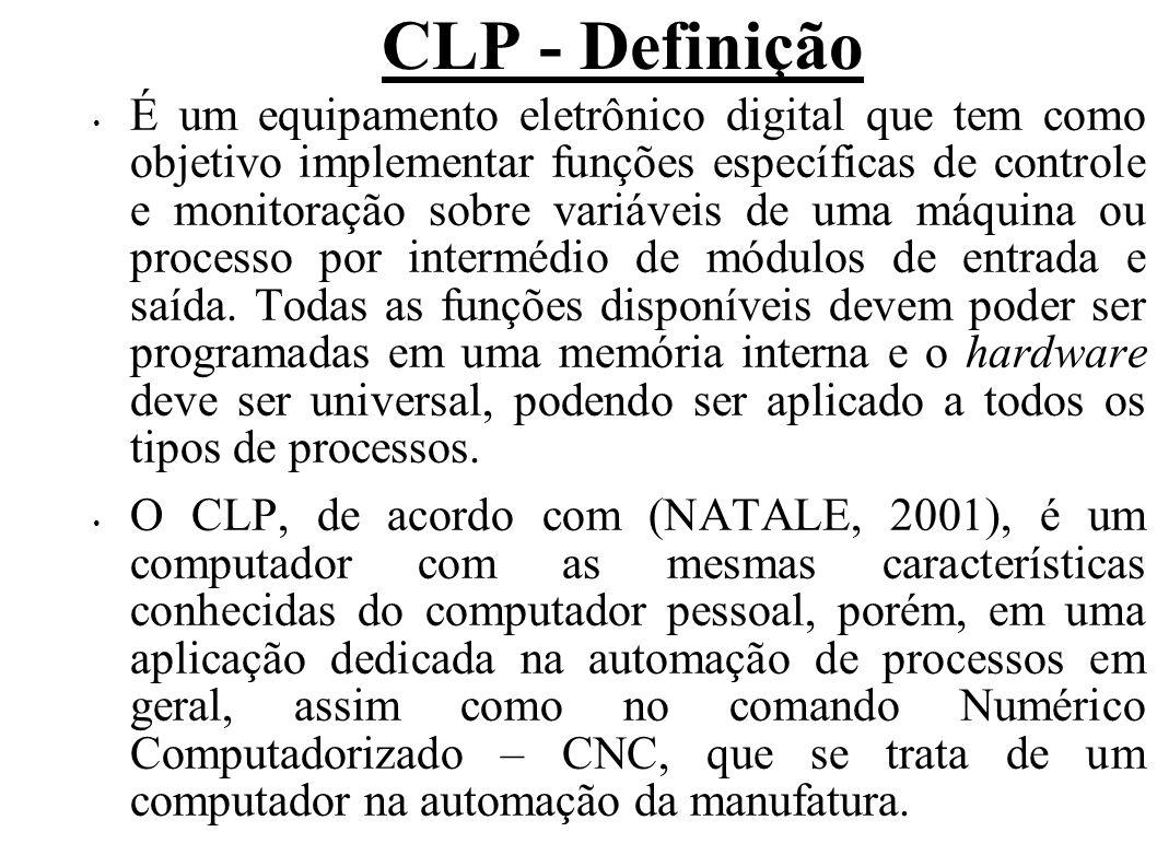CLP - Definição É um equipamento eletrônico digital que tem como objetivo implementar funções específicas de controle e monitoração sobre variáveis de