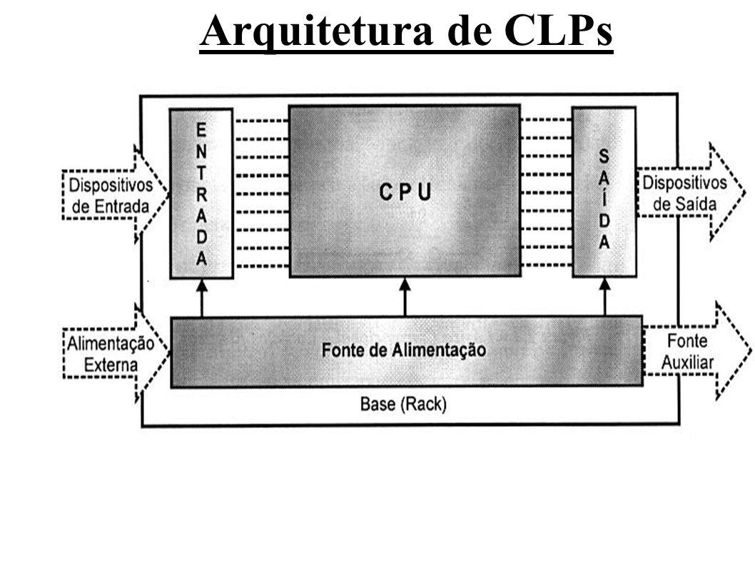 Arquitetura de CLPs