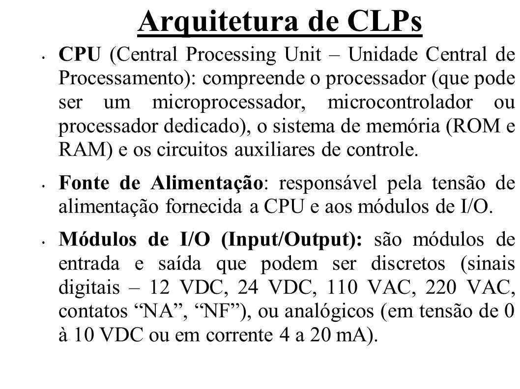 CPU (Central Processing Unit – Unidade Central de Processamento): compreende o processador (que pode ser um microprocessador, microcontrolador ou proc