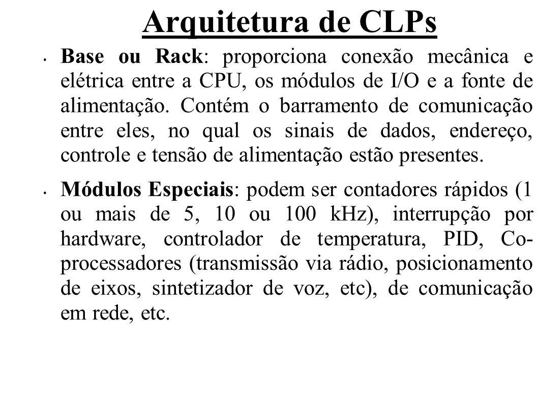 Arquitetura de CLPs Base ou Rack: proporciona conexão mecânica e elétrica entre a CPU, os módulos de I/O e a fonte de alimentação. Contém o barramento