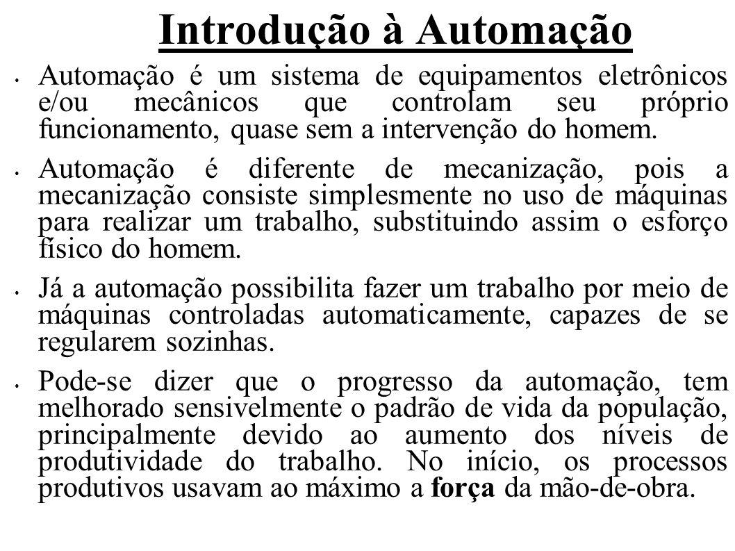 Introdução à Automação Automação é um sistema de equipamentos eletrônicos e/ou mecânicos que controlam seu próprio funcionamento, quase sem a interven
