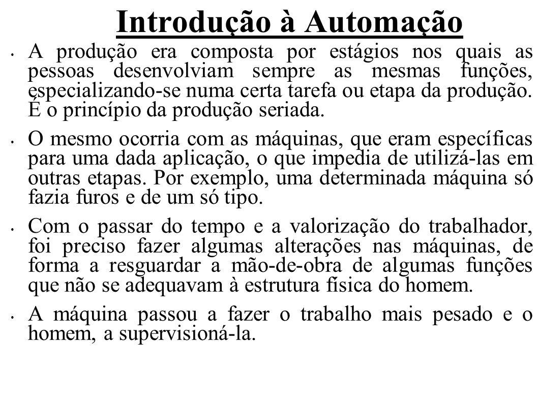 Introdução à Automação A produção era composta por estágios nos quais as pessoas desenvolviam sempre as mesmas funções, especializando-se numa certa t