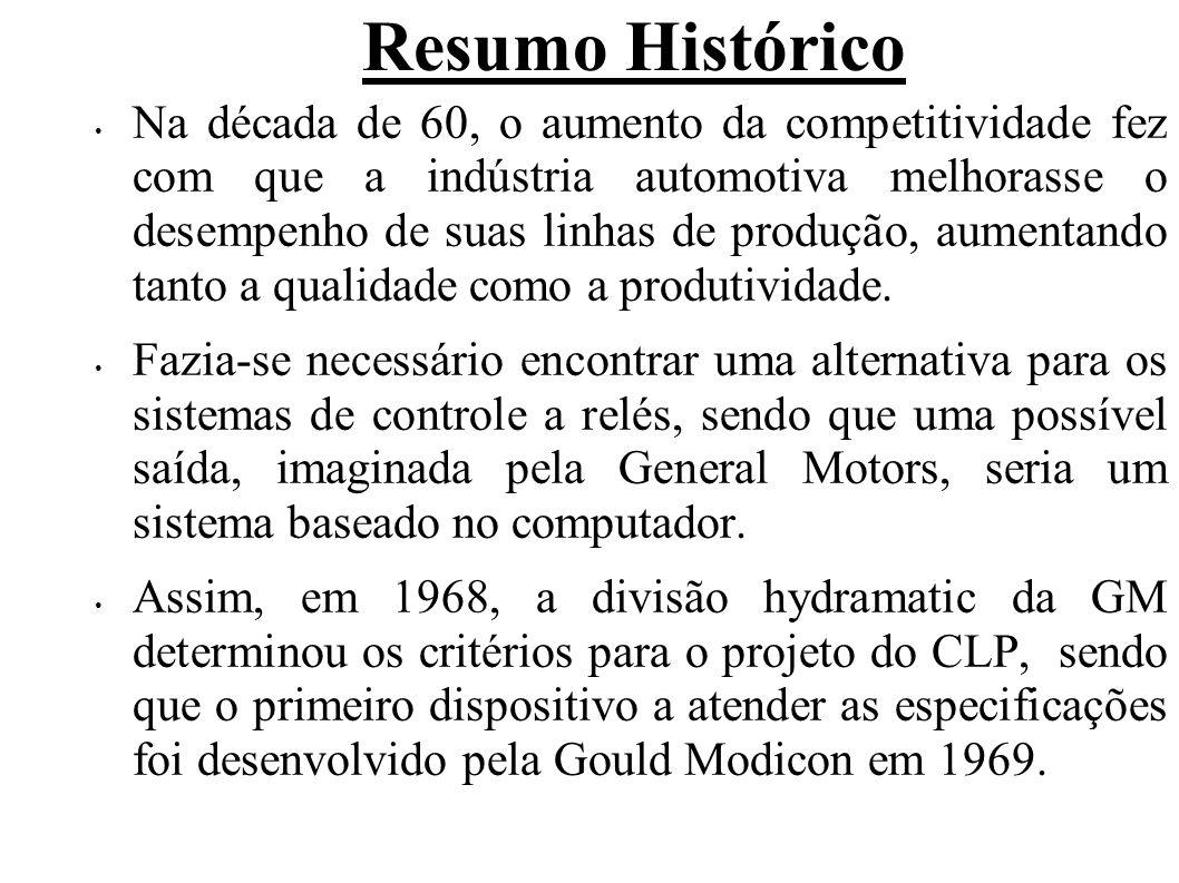 Resumo Histórico Na década de 60, o aumento da competitividade fez com que a indústria automotiva melhorasse o desempenho de suas linhas de produção,