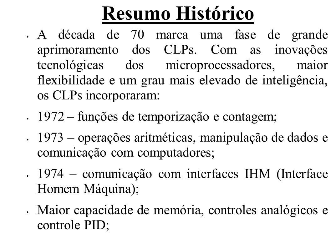 Resumo Histórico A década de 70 marca uma fase de grande aprimoramento dos CLPs. Com as inovações tecnológicas dos microprocessadores, maior flexibili