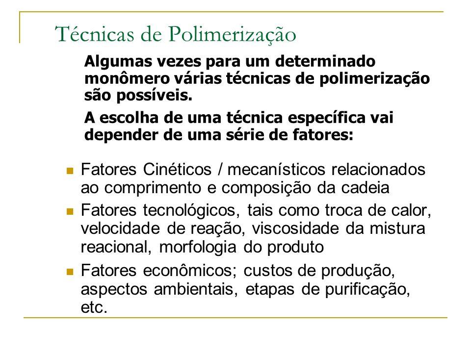Polimerização em Emulsão Técnicas de Polimerização Síntese e Modificação de Polímeros Aula 6 Prof. Sérgio Henrique Pezzin