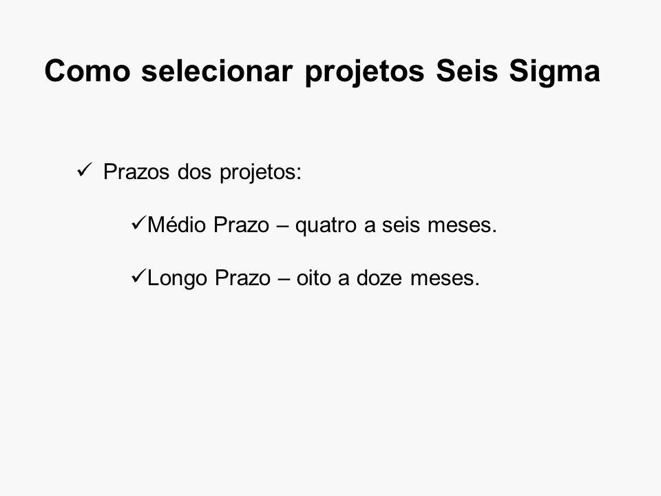 Como selecionar projetos Seis Sigma Prazos dos projetos: Médio Prazo – quatro a seis meses.