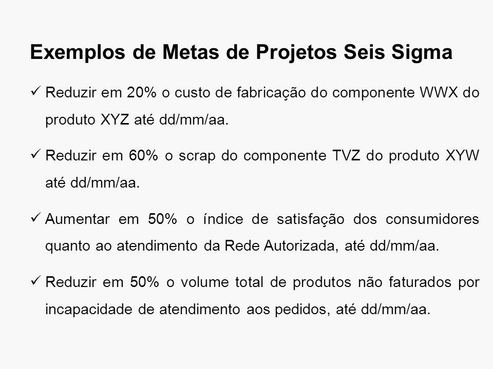 Exemplos de Metas de Projetos Seis Sigma Reduzir em 20% o custo de fabricação do componente WWX do produto XYZ até dd/mm/aa.
