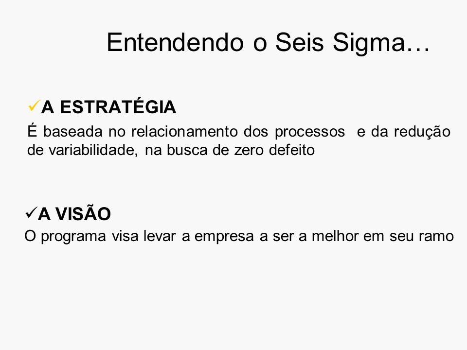 Tendências mundiais do Seis Sigma Crescente implementação do programa em áreas administrativas, de vendas e de serviços.