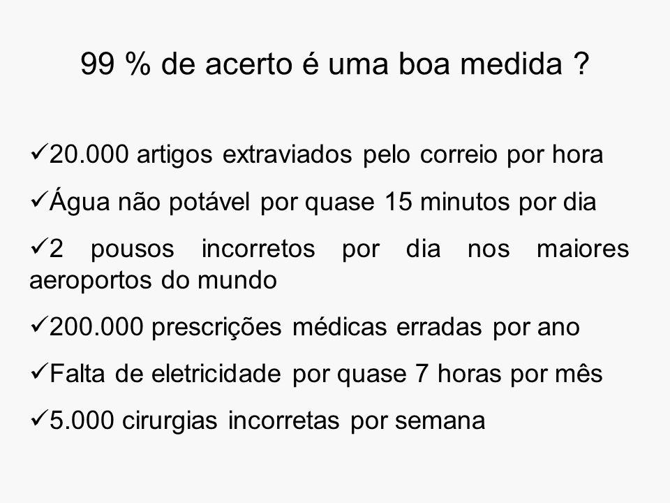 LEILES Alvo Fonte: FRANZ, L. A. Palestra Seis Sigma. Porto Alegre. Dez. 2004.