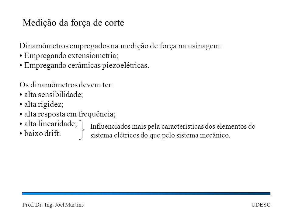 Prof. Dr.-Ing. Joel MartinsUDESC Medição da força de corte Dinamômetros empregados na medição de força na usinagem: Empregando extensiometria; Emprega