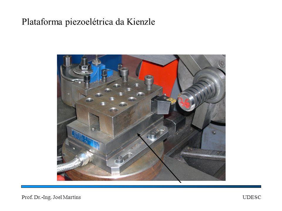 Prof. Dr.-Ing. Joel MartinsUDESC Plataforma piezoelétrica da Kienzle