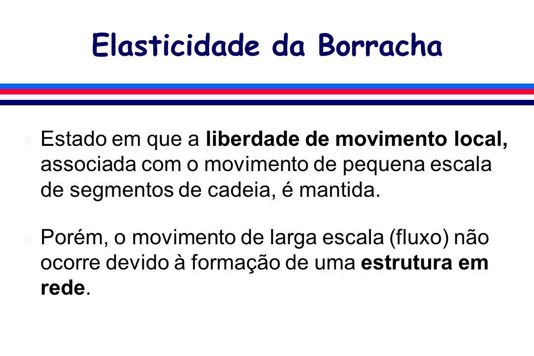 Elasticidade da Borracha l Estado em que a liberdade de movimento local, associada com o movimento de pequena escala de segmentos de cadeia, é mantida.