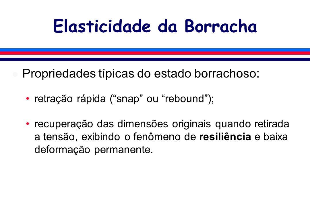 Elasticidade da Borracha l Propriedades típicas do estado borrachoso: retração rápida (snap ou rebound); recuperação das dimensões originais quando retirada a tensão, exibindo o fenômeno de resiliência e baixa deformação permanente.