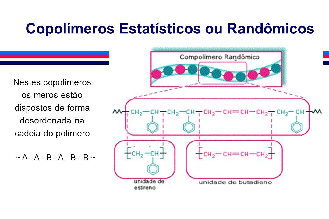 Copolímeros Estatísticos ou Randômicos Nestes copolímeros os meros estão dispostos de forma desordenada na cadeia do polímero ~ A - A - B - A - B - B
