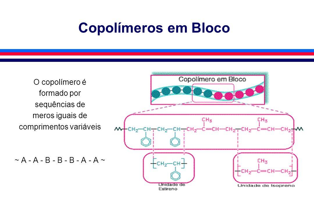 Copolímeros em Bloco O copolímero é formado por sequências de meros iguais de comprimentos variáveis ~ A - A - B - B - B - A - A ~