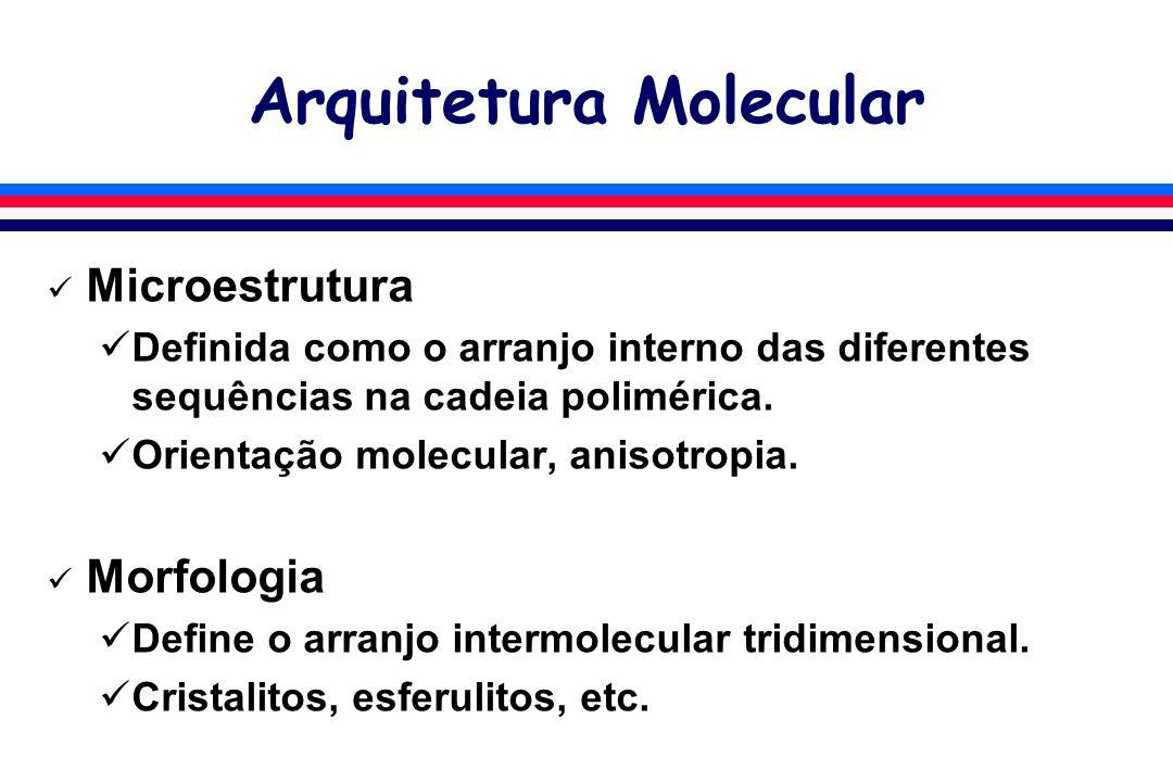 Arquitetura Molecular Microestrutura Definida como o arranjo interno das diferentes sequências na cadeia polimérica. Orientação molecular, anisotropia