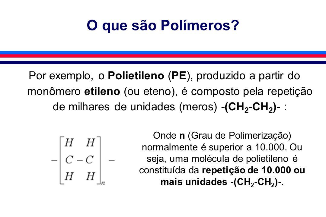 O que são Polímeros? Por exemplo, o Polietileno (PE), produzido a partir do monômero etileno (ou eteno), é composto pela repetição de milhares de unid