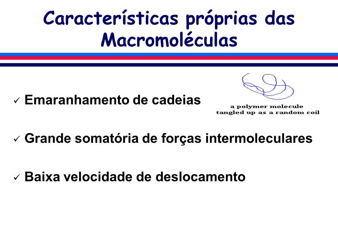 Características próprias das Macromoléculas Emaranhamento de cadeias Grande somatória de forças intermoleculares Baixa velocidade de deslocamento