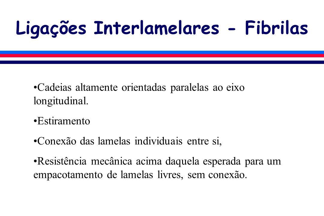 Ligações Interlamelares - Fibrilas Cadeias altamente orientadas paralelas ao eixo longitudinal. Estiramento Conexão das lamelas individuais entre si,